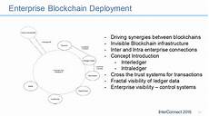 ibm is building an enterprise deployment for blockchain altoros ibm is building an enterprise deployment for blockchain altoros