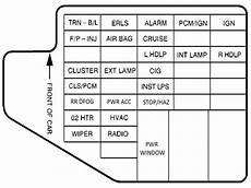 1996 Saturn Sl2 Fuse Panel Diagram Wiring Forums