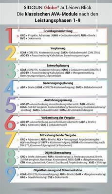 Viele Erleichterungen F 252 R Die Arbeit In Der Din Norm