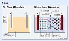 Aufbau Lithium Ionen Akku - energiespeicher blue engineering