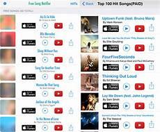 tipard die 30 besten apps um musik auf allen ger 228 ten