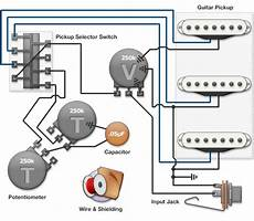 audio applications guitar wiring