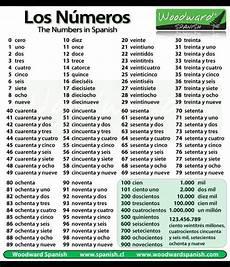 nombre en espagnol de 1 a 100 marple on quot do you your numbers