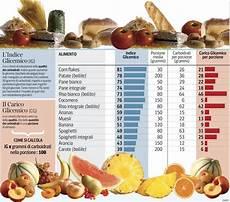 lista indice glicemico alimenti indice glicemico nell alimentazione