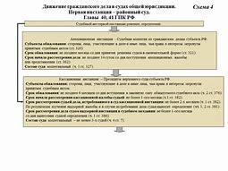 срок обжалования в суд приказа работодателя о наказании