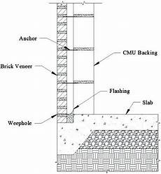 cmu housing floor plans image result for typical cmu with brick wall section