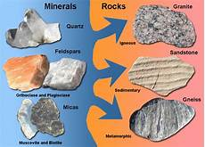 different types of rocks and how they are formed how could the same minerals form different rocks