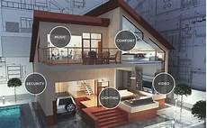 Smart Homes Are We There the of things will change the way we live and