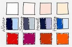 passende farben zu blau in wei 223 blau rot die farben kombi f 252 r jede frau