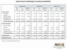 comparaison prix electricité comparatif electrique