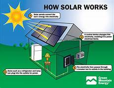 how do solar panels work siowfa15 science in our world