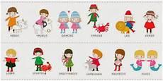 Ramalan Zodiak Hari Ini Tanggal 1 S D 31 Oktober 2013