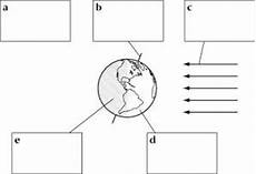 rotation of the earth worksheets 14448 new page 2 www sciwebhop net