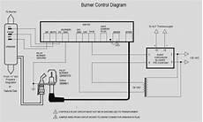 honeywell burner diagram honeywell gas valve wiring diagram free wiring diagram