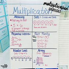 multiplication strategy worksheets grade 3 4815 teaching multiplication strategies all about 3rd grade