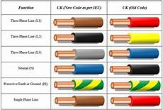 let s talk electrical system old and new cable wire colour code what do you think