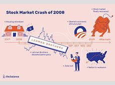 stock market crash coming