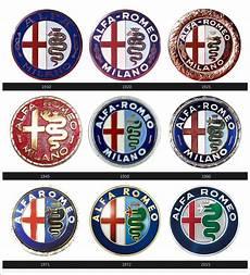 alfa romeo logo meaning and history alfa romeo symbol