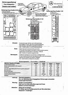 Christie Pacific History W203 Fuse Box Diagram And