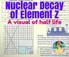 earth science radioactive decay worksheet 13276 nuclear decay of element z a visual of half chemistry worksheets half teaching