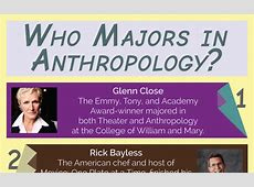 cultural anthropology online degree