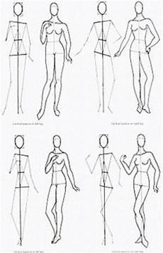 Fitinline Gesture Pada Desain Fesyen