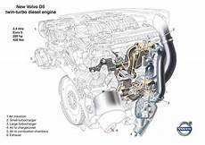 Volvo D5 Motor - volvo s80 to get new 205hp volvo d5 turbocharged