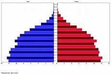 Malvorlagen Age Indonesia Live Indonesia Population Clock 2020 Polulation Of