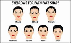 Augenbrauen Formen Gesichtsform - essential guidelines and tips to get looking eyebrows