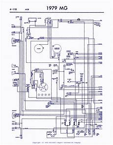 1979 Mg Mgb Wiring Diagram Electical Circuit