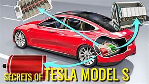 How Does An Electric Car Work  Tesla Model S YouTube