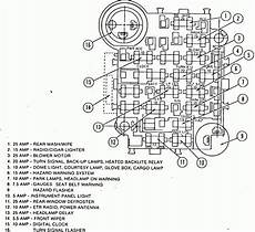 85 chevy silverado fuse box diagram spartan motorhome chis wiring diagram impremedia net