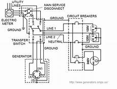 transfer switch wiring diagram handyman diagrams in 2019 free elektro