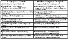 Bg Gesundheitsdienst Und Wohlfahrtspflege Ams Dienstleister Ingenieurb 252 Ro Peschel Gmbh