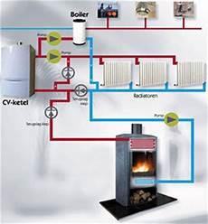 prix installation chauffage central pellets chauffage central 224 bois infos prix et conseils po 234 le 224 bois
