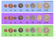 teaching money ks1 worksheets 2601 free teaching resources eyfs ks1 ks2 primary teachers coin like a number line but
