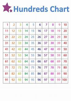 counting numbers 1 100 worksheet 8063 printable number chart 1 100 activity shelter