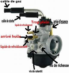 installation carburateur 17 5 dell orto admission et carburation forum scooter system