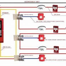 fire alarm pull station wiring diagram free wiring diagram