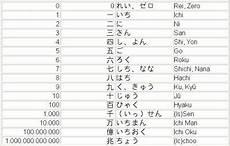 nombres en japonais les nombres japonais z soufiane
