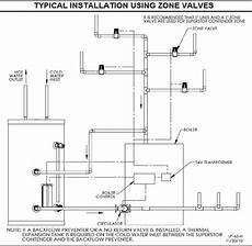 indirect dhw tank always on with zone valve installation doityourself com community forums