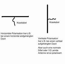 was ist horizontal antennenselbstbau