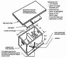 bumble bee house plans bumble bee box beekeeping