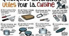 Autour De La Gastronomie Quelques Ustensiles Utiles Pour