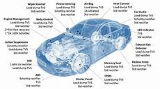applications body electronics microsemi