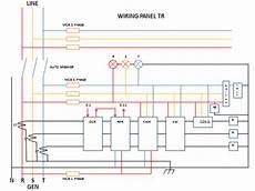 membuat dan merakit panel tr mesin membuat dan merakit panel tr mesin sistem pengoperasian
