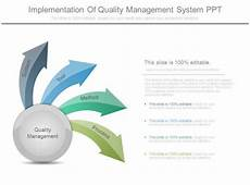 implementation of quality management system ppt powerpoint presentation pictures ppt slide