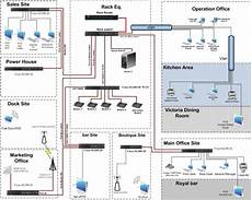 Design Network Diagram In Visio By Omairali