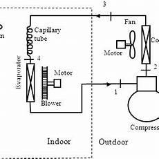 schematic diagram of the experimental split air conditioner download scientific diagram