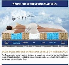 black memory foam 7 zone pocket coil plush top mattress